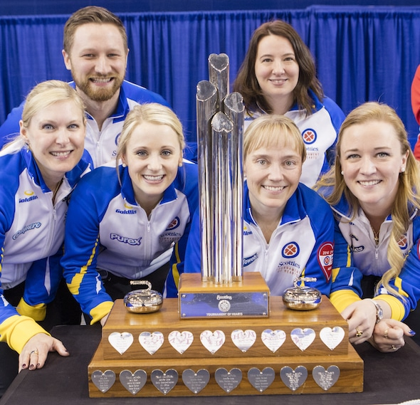 Ford World Women's Curling Championship begins Saturday in