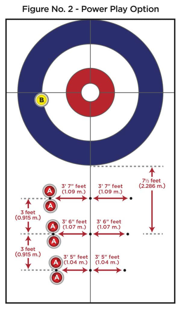 rules of curling for general play 2018 2022 curling canada