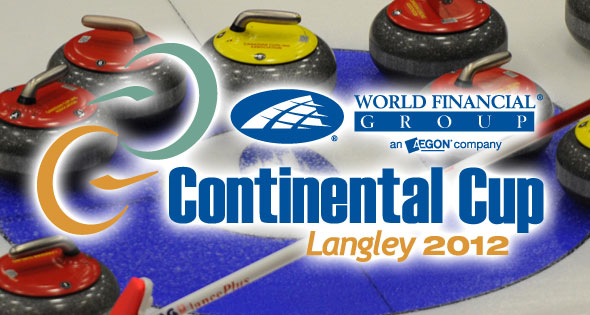 Teams confirmed for 2012 World Financial Group Continental Cup